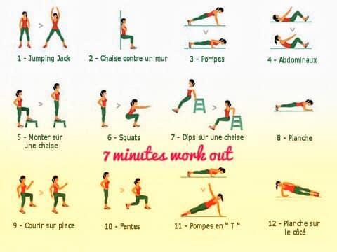 exercices sport en 7 minutes work out - confinement ou pas