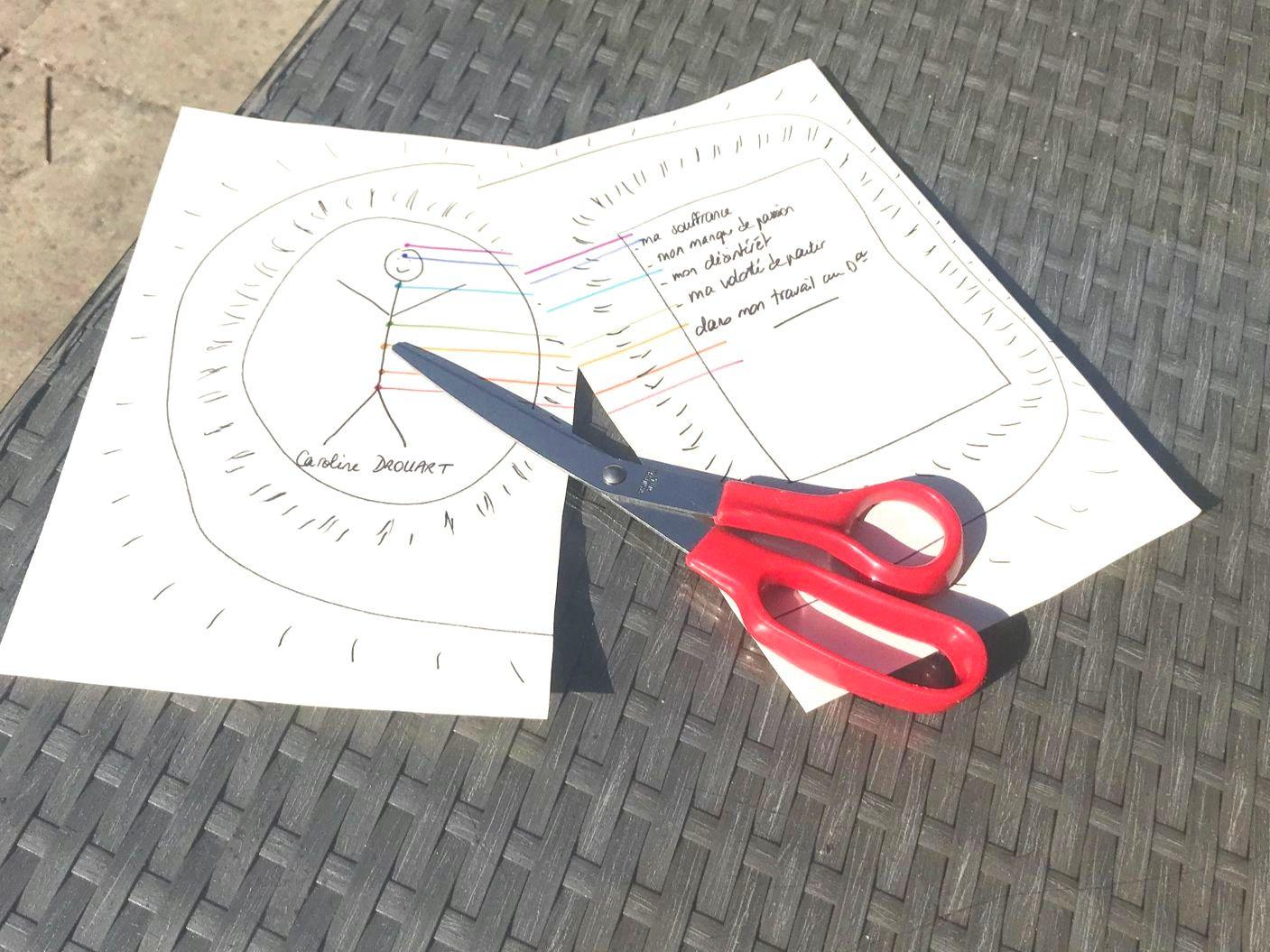 couper les liens toxiques avec la technique des bonhommes allumettes