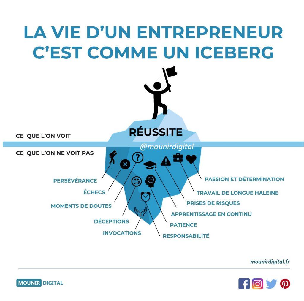 être attachée au résultat quand on est entrepreneur
