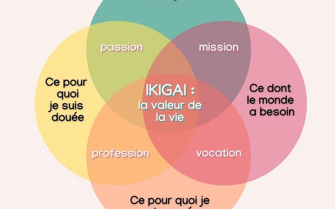 Ikigai | Comment vivre de ce qui nous passionne?